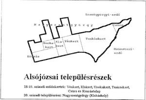 Alsójózsai településrészek